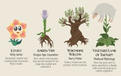 Infographic: Eighty Fictional Plants Infographic