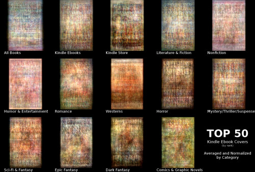 JungleBook: Simple Kindle eBook Cover Analysis Books as Art Publishing