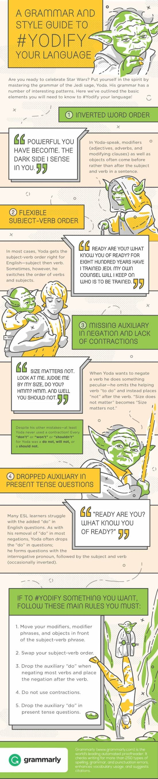 Star-Wars-Grammar-By-Yoda