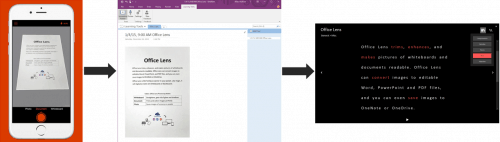Microsoft OneNote Add-On Makes Reading Easier for All Students Microsoft Note-Taking