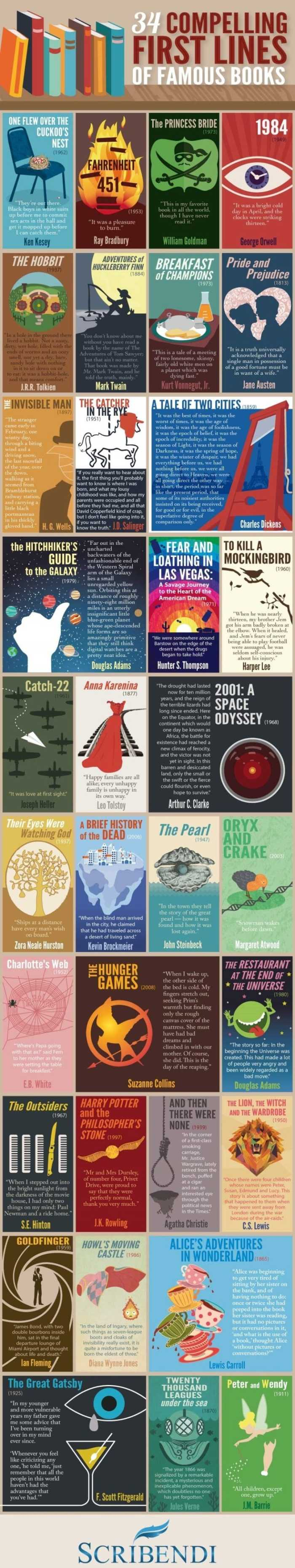 First-lines-of-famous-novels-full-infographic