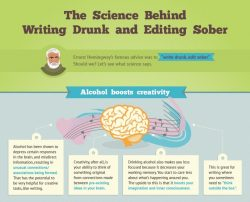 Infographic: Writing Drunk and Editing Sober Infographic