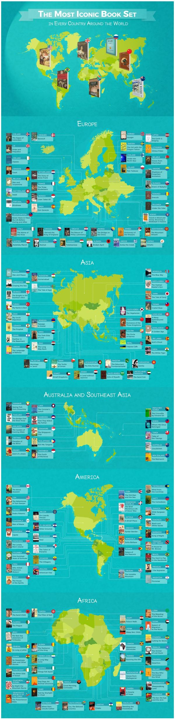 Infographic: The Most Iconic Book Set in Each Country in the World Infographic