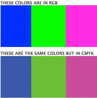 RGB, CMYK, and Why Your Printed Handout Has Different Colors From the Digital Source Paper