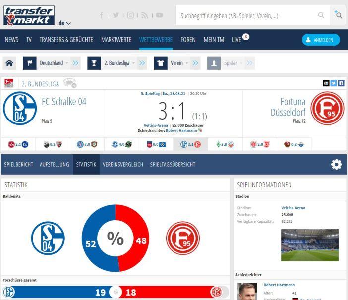 Auch transfermarkt.de liefert Spielstatistiken (Screenshot transfermarkt.de)