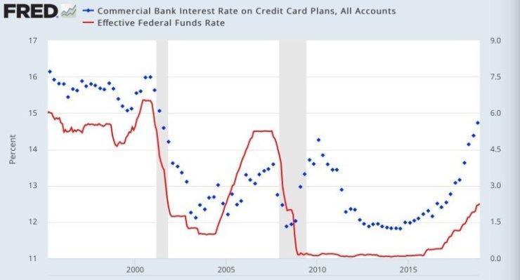 government shutdown savings crisis