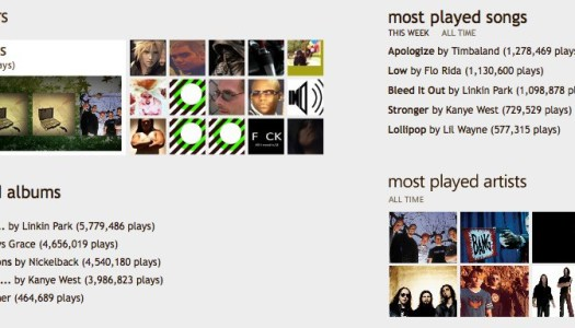 Maybe Xbox Music should bring back music gamification?