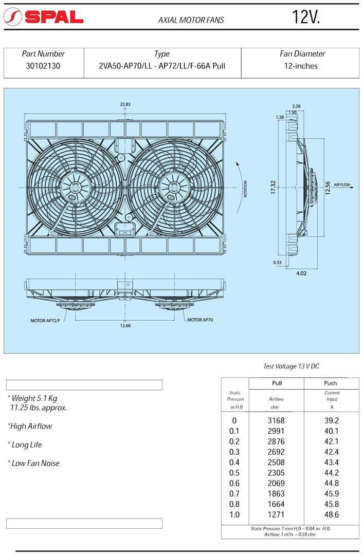 1068 Wiring Diagram Spal Fans - Wiring Diagram