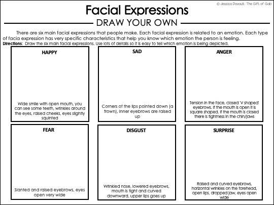 facial expressions and nonverbal communication