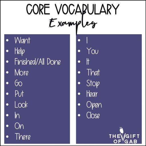 Here is a list of core vocabulary word examples for speech therapy.