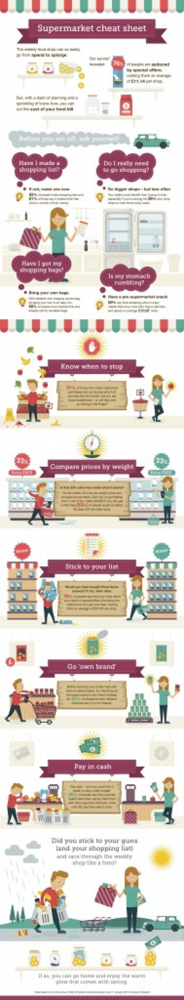 Supermarket hacks infographic