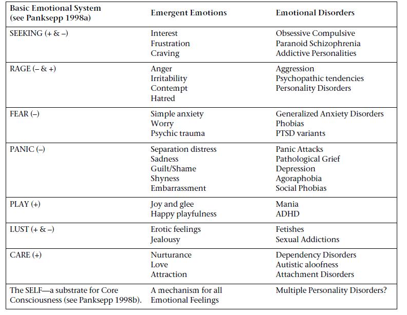 12 theories of human nature pdf