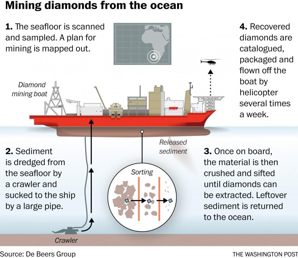 diamonds marine graphic