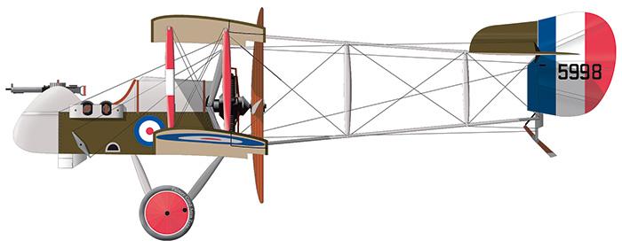 DEHAVILLAND DH2 (1915)