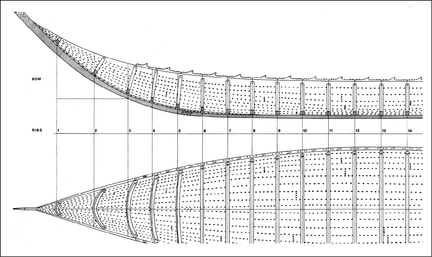 Above The team has digitally plotted the locations of the rivets that once secured the timbers of the original Sutton Hoo ship, using these to create detailed lines drawings.