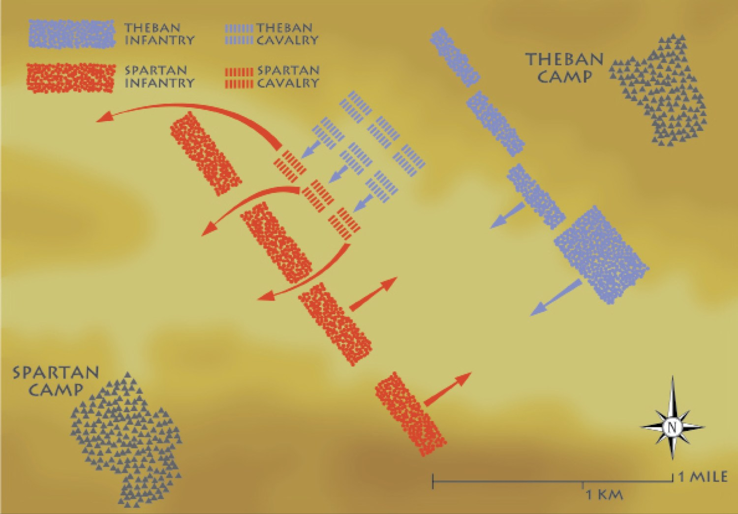Above The Battle of Leuktra, 371 BC: Phase One. The revolutionary Theban deployment involved concentration of force on the left in the form of a heavy phalanx combined with a left-to-right echelon to 'refuse' the weaker sections of the line.