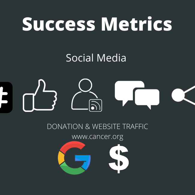 #CancerFreePlanet Success Metrics