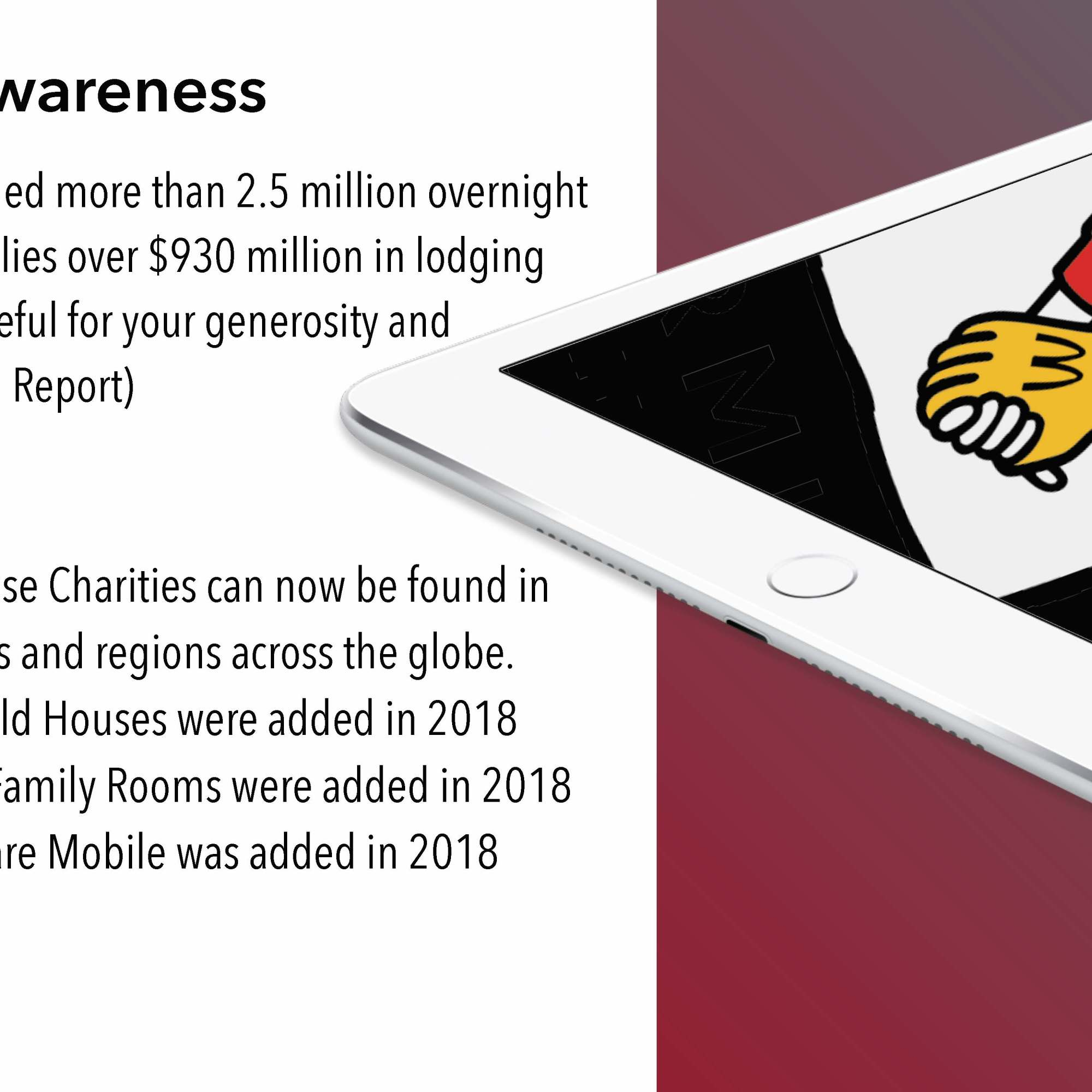 Ronald McDonald House Charities Inc. Campaign Proposal Awareness