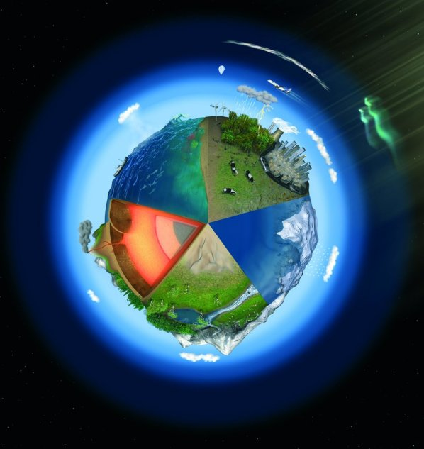 ESA_s_Living_Planet_Programme_pillars