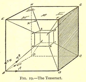 Hyper Cube or Tessaract