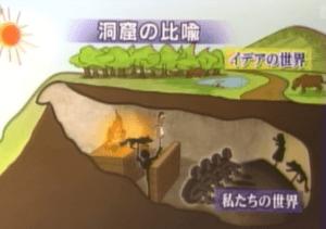 洞窟の比喩