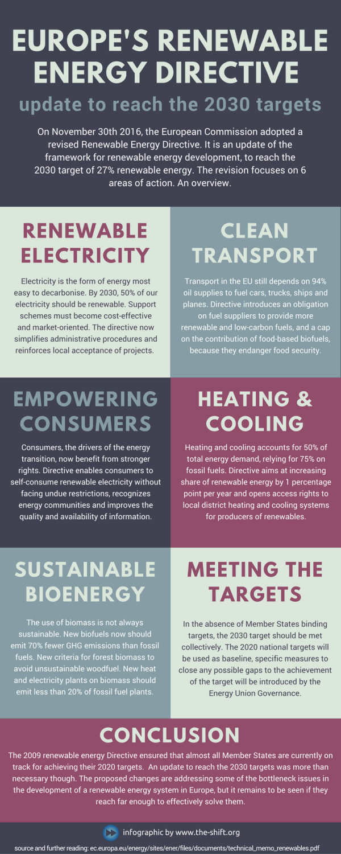 eu-revised-renewable-directive