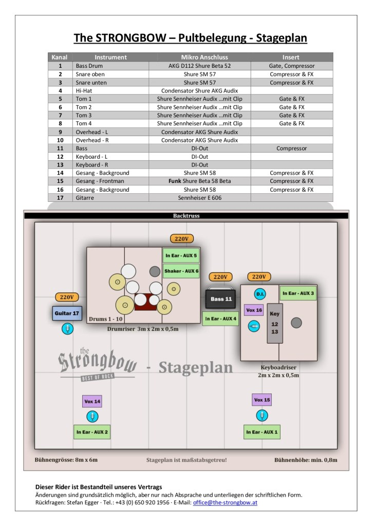 The Strongbow - Pultbelegung - Stageplan