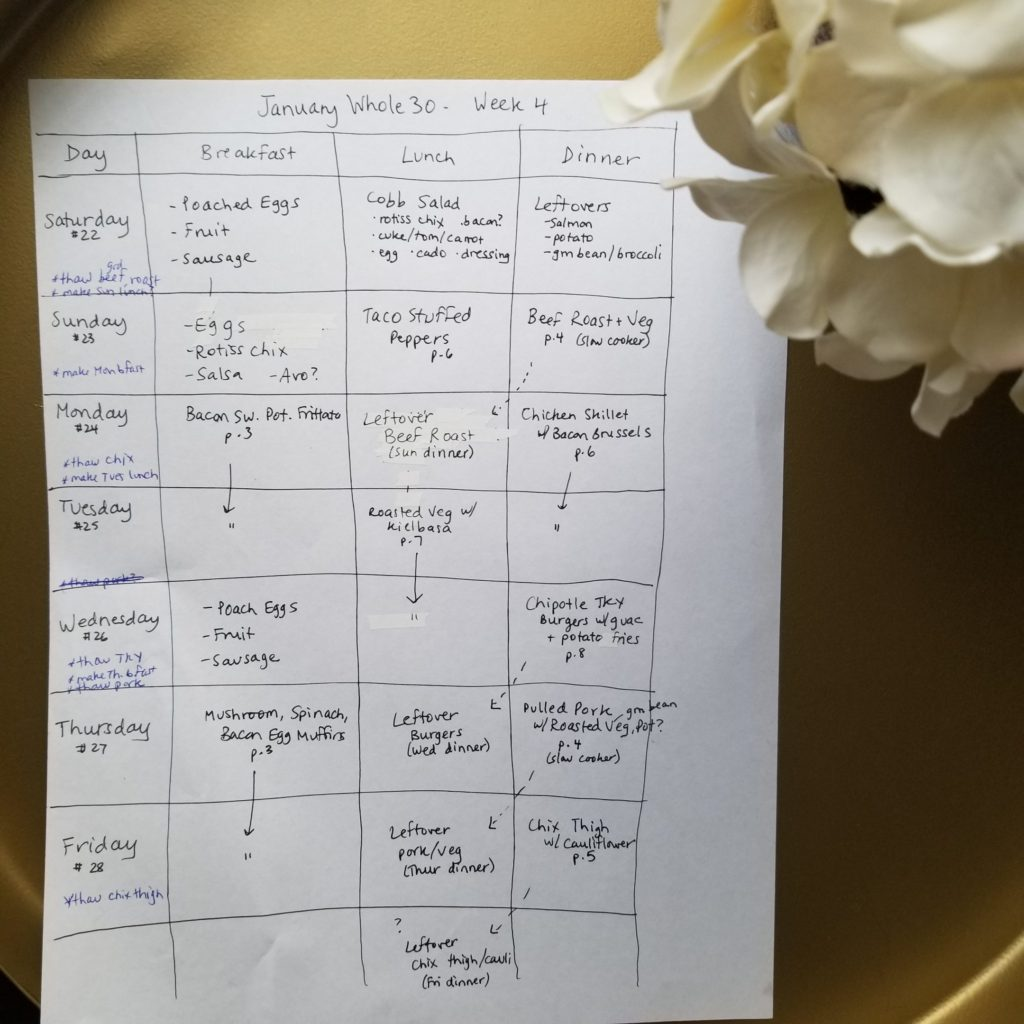 Whole 30 Week 4 Meal Plan Reintroduction Observations