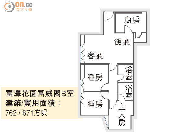 富澤三房單位 部分享煙花景 - 太陽報