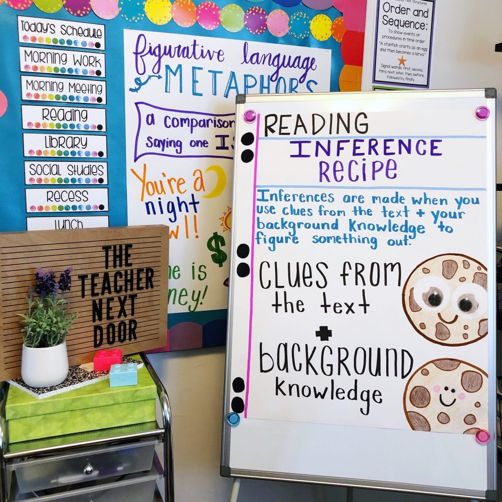 Teaching Inferences Using Informational Text The Teacher
