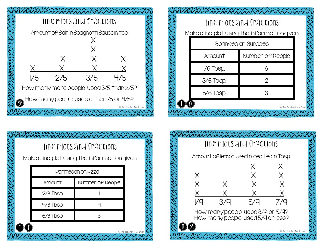 4th Grade Line Plots And Fractions Task Cards