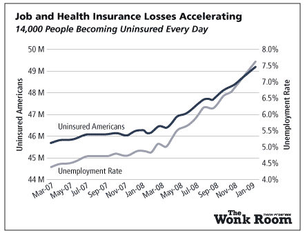 14,000-lose-health-care