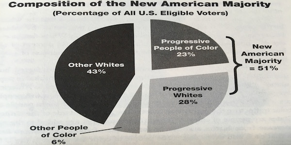 The New American Majority is progressive