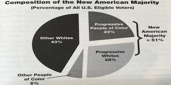 The New American Majority is progressive