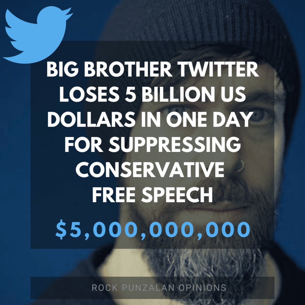 Twitter loses 5 Billion for suppressing Free Speech
