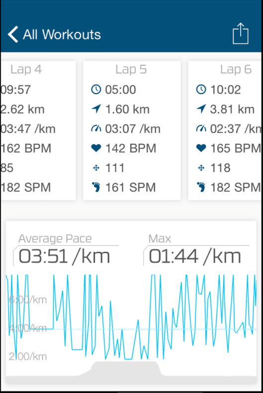 the5krunner wahoo fitness TICKR-X lap info and average pace