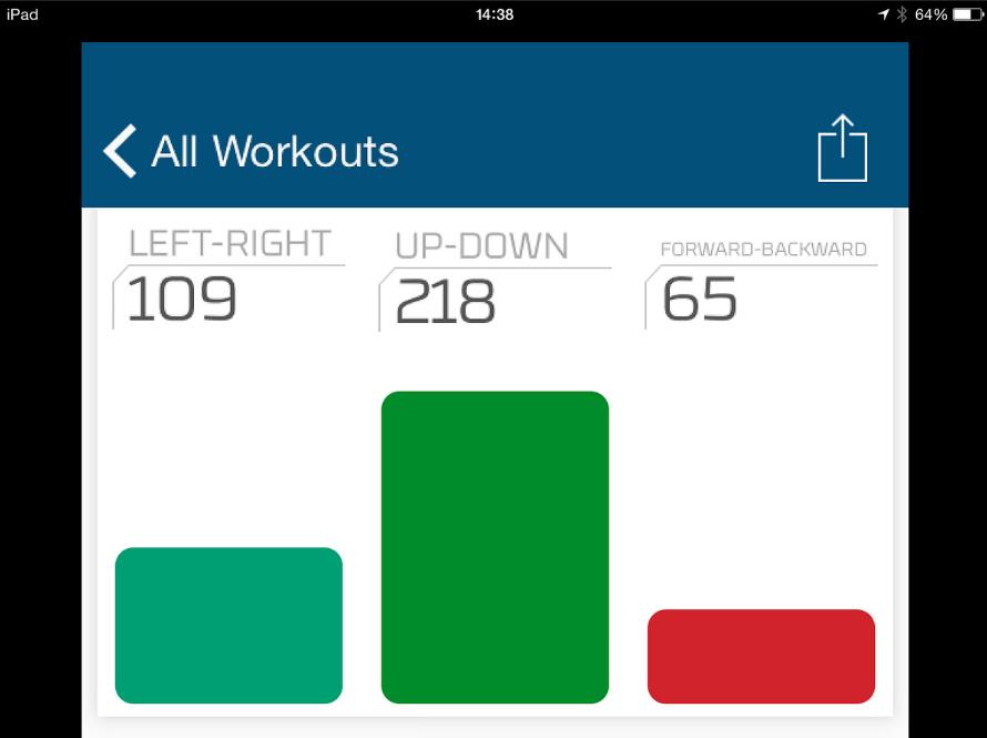the5krunner wahoo fitness TICKR-X left right forward back