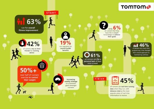 Tom Tom Infographic15