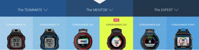 Forerunner-225-Product-Range