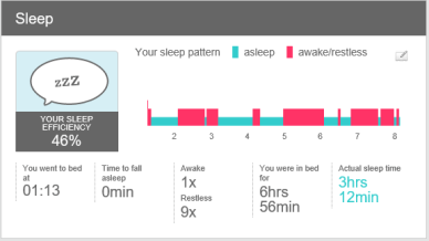 Fitbit Charge Sleep