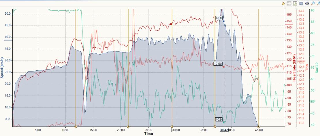 moxy-sm02-data