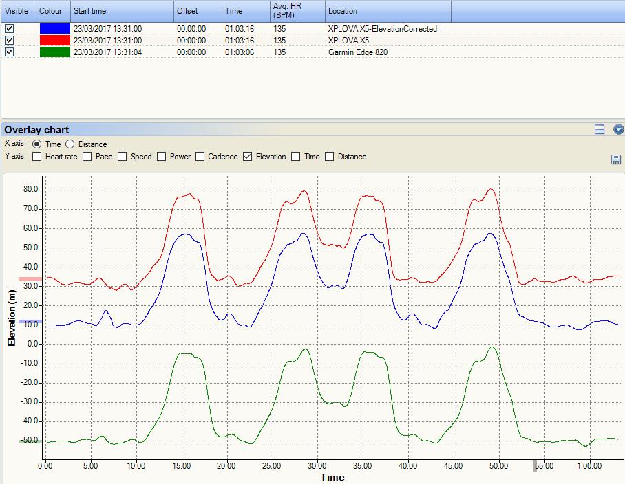 xplova-elevation-x5