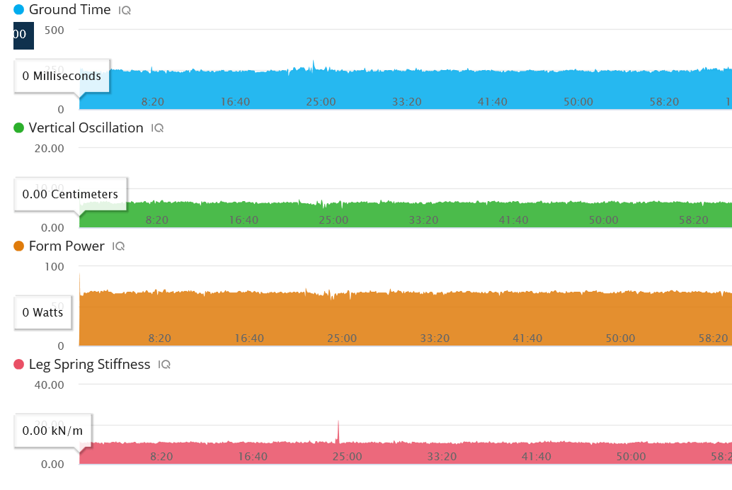 935-stryd-data-935
