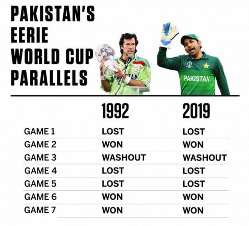 Sarfaraz Ahmed has united the Pakistani team by winning two matches in a row.