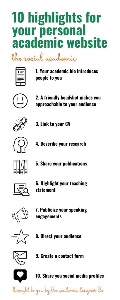 10 highlights for your personal academic website infographic: 1. your academic bio introduces people to you, 2. A friendly headshot makes you approachable, 3. Link to your CV, 4. Describe your research, 5. Share publications, 6. Highlight teaching statement, 7. Publicize speaking engagements, 8. Direct your audience, 9. Create a contact form, 10. Share social media profiles