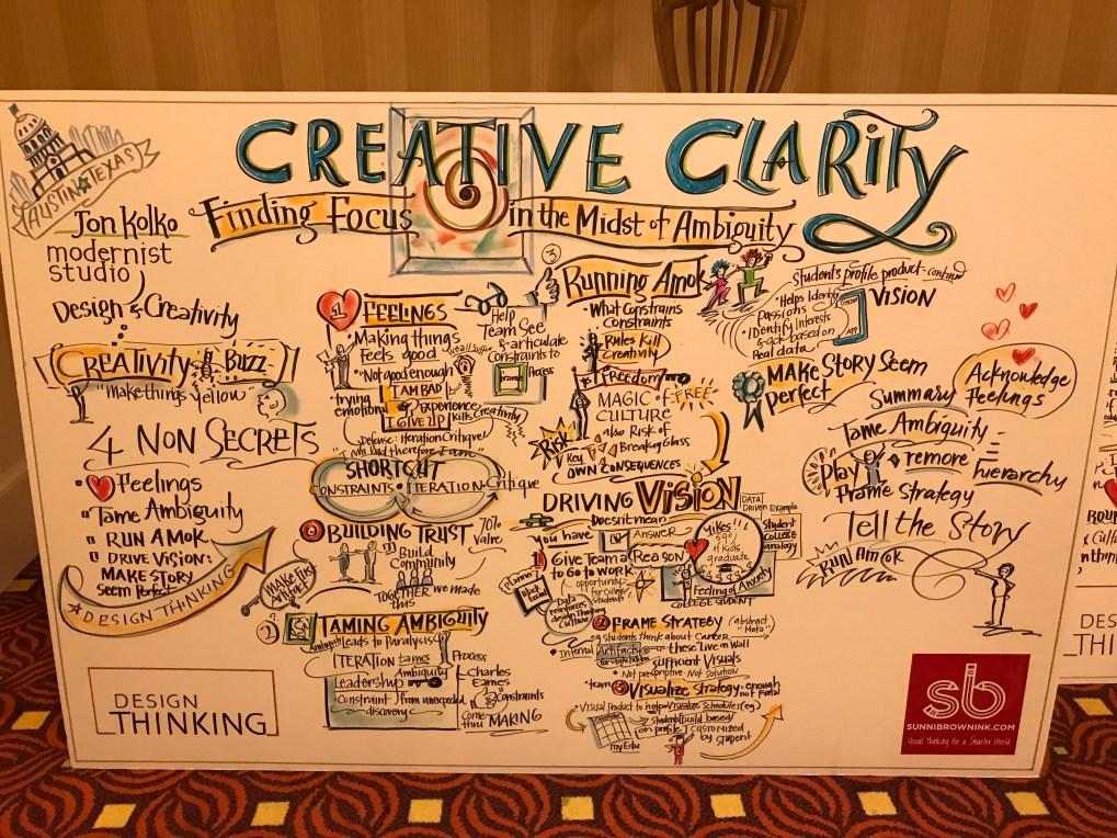 Creative Clarity Jon Kolko