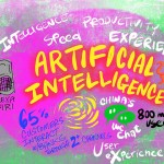The arrival of artificial intelligence will change everything,  will you be ready?