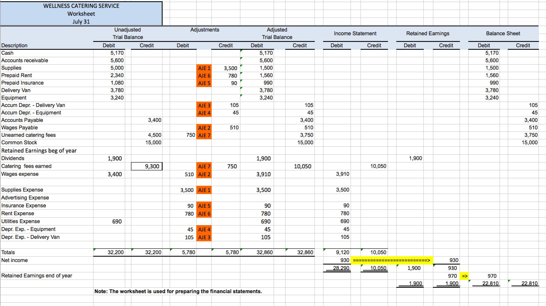 6 Column Worksheet Accounting Pin 10 Column Worksheet 6 Column Worksheet Youtube