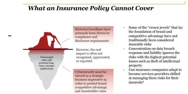 cyber insurance insurology