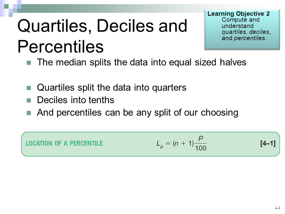Median ,Quartiles and Percentiles